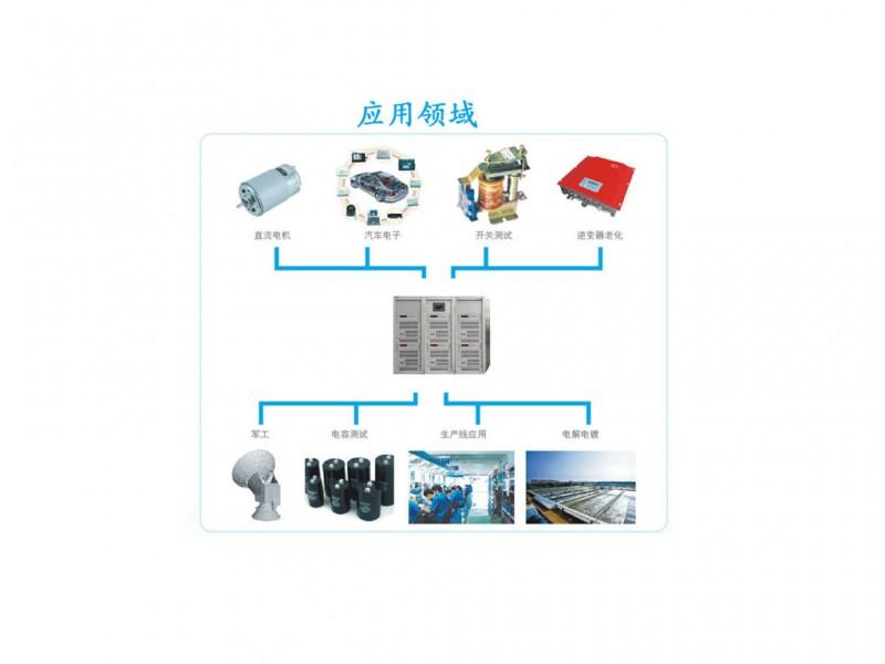 老化测试试验用直流电源超级电容充电测试电源