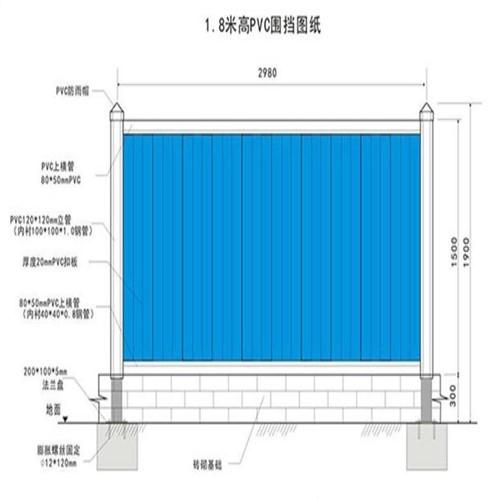 PVC围挡板