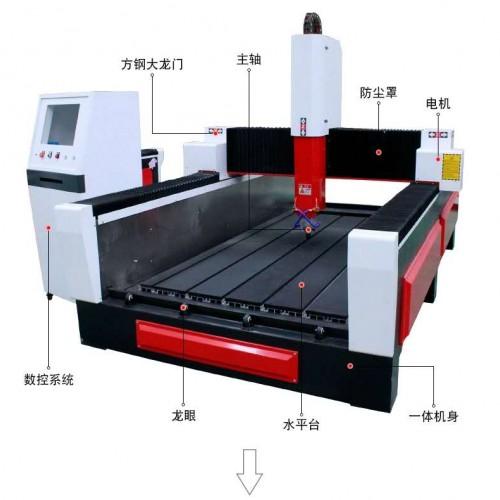 立体石材雕刻机|广东石材雕刻机|卡弗数控电脑石材雕刻机价格