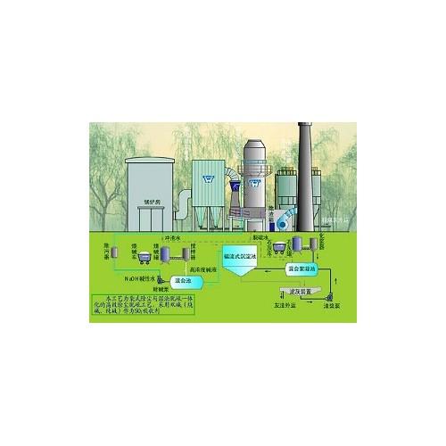 青海环保除尘设备生产@卓艺环保优良选材&价格低