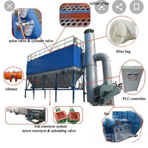 广西水泥厂一千平脉冲布袋除尘器除尘设备基本技改完成